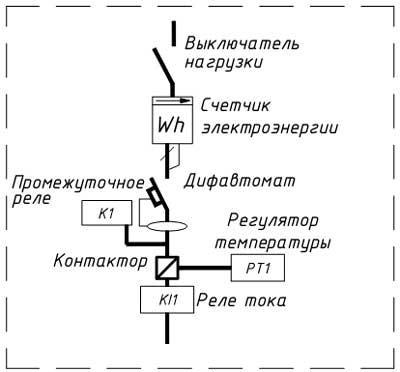 Схема шкафа управления электрообогревом трубопровода