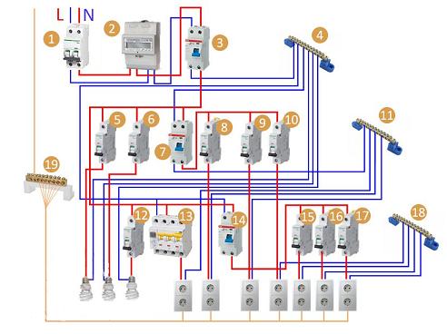 Фото схемы подключения УЗО и автоматов