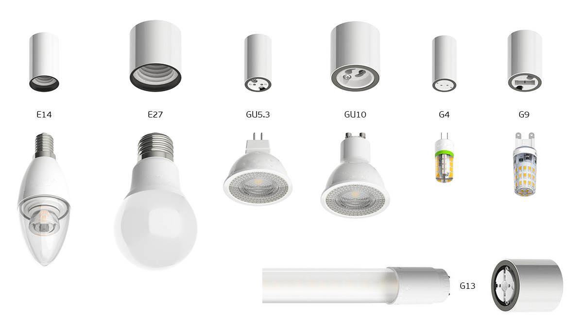 Типы цоколей лампочек